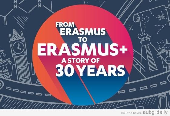 Erasmus+: Europe Visits AUBG